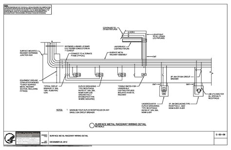 Find Out Here Nema Wiring Diagram Download
