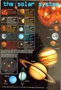 The solar system | Space Stuff | Pinterest