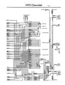 wiring diagram 72 chevelle wiring image wiring diagram similiar 1973 chevy nova wiring diagram keywords on wiring diagram 72 chevelle