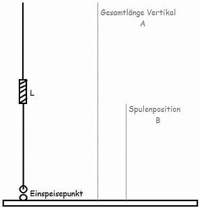 Antenne Berechnen : rechner verk rzte vertikal antenne ~ Themetempest.com Abrechnung