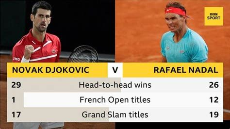French Open: Rafael Nadal says he must improve to beat ...