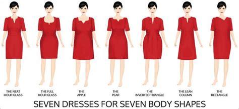 7 Dresses For 7 Body Shapes Via