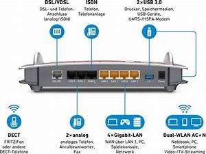 Netzwerk Einrichten Mit Router : avm fritz box 7490 a ch wlan router mit modem integriertes modem adsl adsl2 vdsl lte 2 4 ~ One.caynefoto.club Haus und Dekorationen
