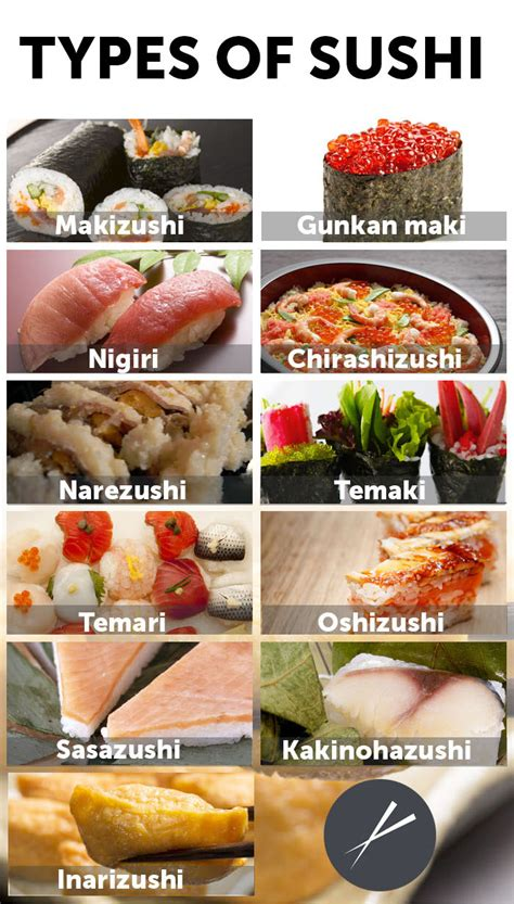 Types Of Sushi A Complete List From Nigiri To Narezushi