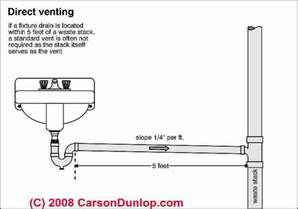 Sink Trap Types by Plumbing Vents Code Definitions Specifications Of Types