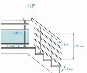 Hauteur Marche Escalier Extérieur : norme rampe escalier norme escalier erp unique norme garde corps escalier norme rampe d ~ Farleysfitness.com Idées de Décoration