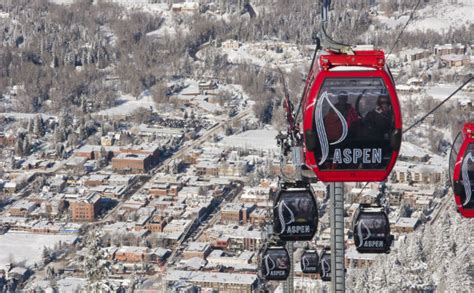It's a Long Way to the Top: Glossary of Ski Lifts | HuffPost