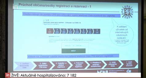 To se dozvíte v návodu aktuálně.cz. Registrace na očkování proti koronaviru: Jak ji provést - Jablíčkář.cz