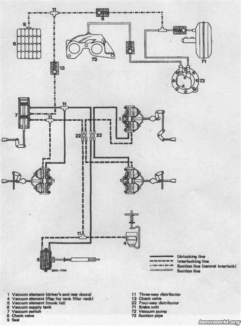 om repower vacuum questions diesel bombers