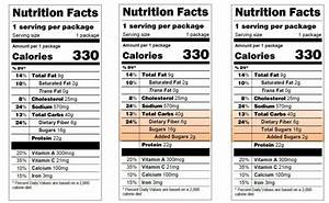 Ific Foundation Research On Added Sugars Labeling Further Confirmed By Recent Fda Findings