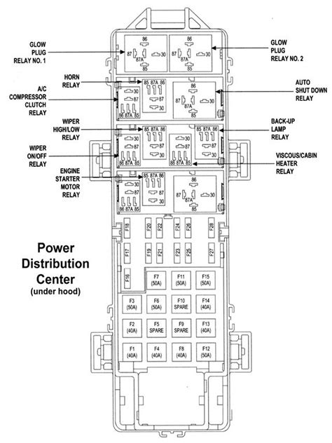 1999 2004 Jeep Grand Interior Fuse Box Diagram by Jeep Grand Wj 1999 To 2004 Fuse Box Diagram
