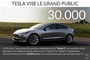 Tesla 4x4 Prix : tesla lance sa model 3 une voiture lectrique prix mod r ~ Gottalentnigeria.com Avis de Voitures