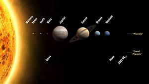 Astronomy Online - An 8 Planet Solar System - Pluto a ...