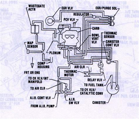 1985 Buick Lesabre Vacuum Diagram by 78 Regal Turbo 4bbl Vacuum Digram Turbo Buick Forum