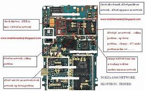 Nokia 6300 Network Solution Diagram 100  Working