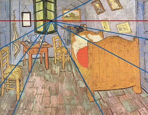 The Bedroom At Arles Analysis by Bedroom In Arles One Point Perspective Www Indiepedia Org