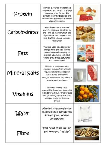 balanced diets card sort teaching resources