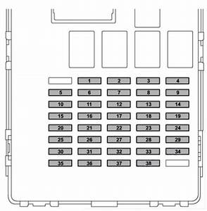 Subaru Crosstrek  2018  - Fuse Box Diagram