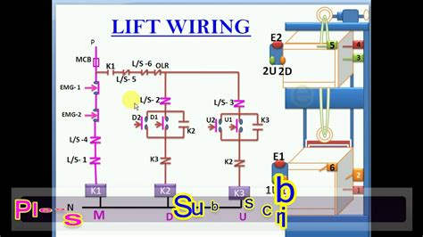 how to lift wiring how to lift operate circuit diagram lift how to use building lift youtube