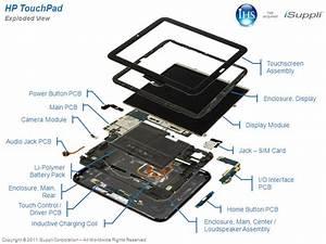 Blown Laptop Diagram