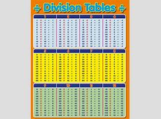 division table for kids – Learning Printable