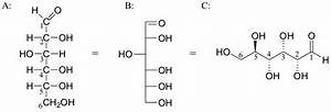 3.8: Fischer and Haworth projections - Chemistry LibreTexts