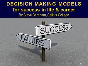 Decision Making Psychology  U0026 How To Make Better Decisions