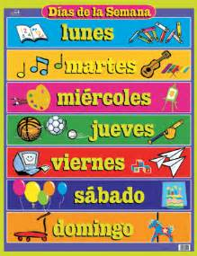 Los Dias De La Semana in Spanish