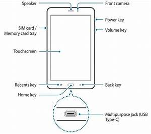 Samsung Galaxy Tab A2 S User Manual Shows Up On The
