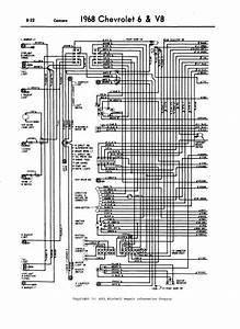 1991 Chevy Camaro Wiring Diagrams