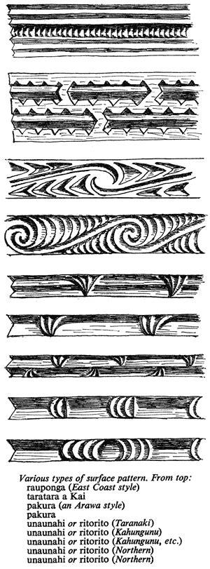 maori patterns meanings - Google Search | Ink work | Maori patterns, Hawaiian tattoo, Maori