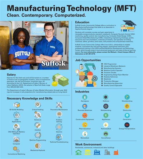 manufacturing technology clean contemporary
