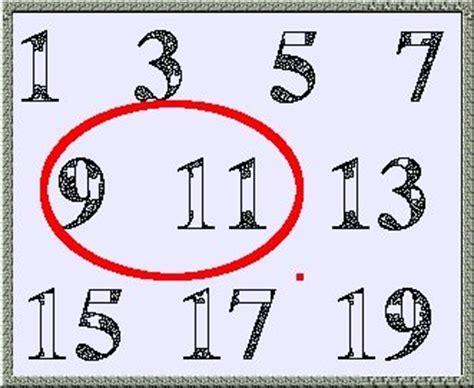 Illuminati Numerology Number In Numerology 2016