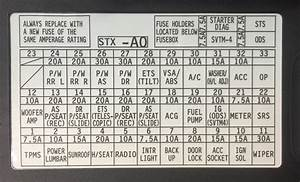 Need To Know Amperage For The Interior Fuse Box