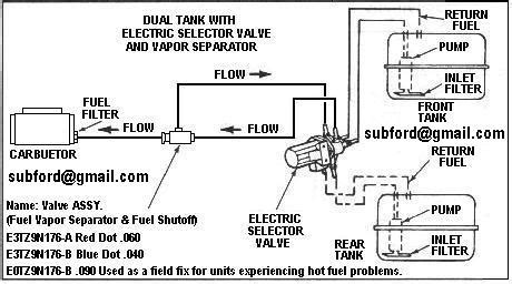 With The How Know Which Fuel Pumps