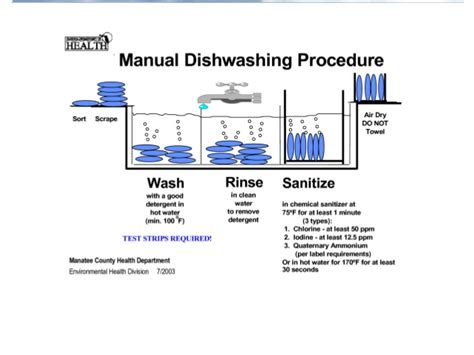 the correct order of a three compartment sink is pin proper manual dishwashing procedure on pinterest