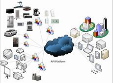APIs Power the Internet of Things