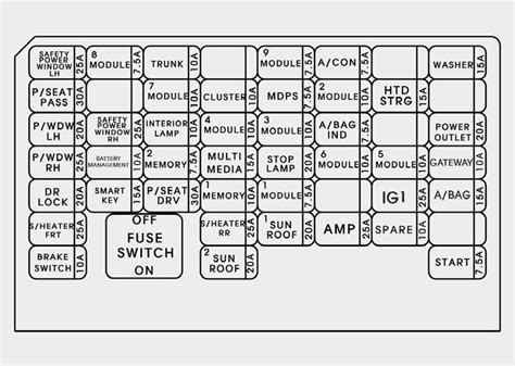 Hyundai Sonata Hybrid Fuse Box Diagram Auto Genius