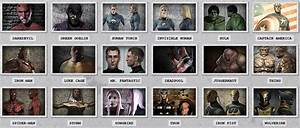 Playable Characters Marvel Ultimate Alliance 2 Wiki