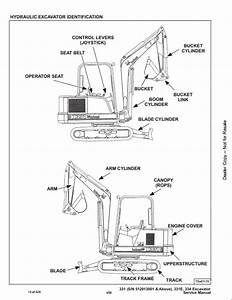 Bobcat 331 331e 334 Mini Excavator Service Repair Workshop Manual 512913001
