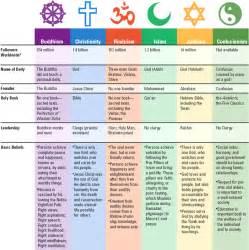 Sikh Caste System