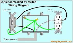 Wiring Diagram For A Switch Controlled Gfci Receptacle