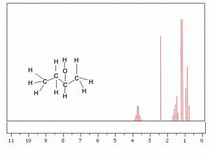 Butanol Nmr Pictures to Pin on Pinterest - PinsDaddy