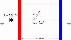 Elektrisches Potential Berechnen : bewegung schr g zur feldlinie leifi physik ~ Themetempest.com Abrechnung