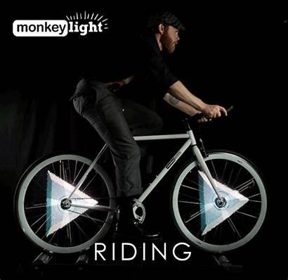 Monkey Wheel Pro System Bicycle Display Wordlesstech