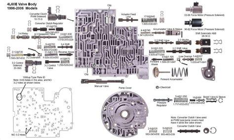 pin by alvarado on my interests chevy transmission automatic transmission