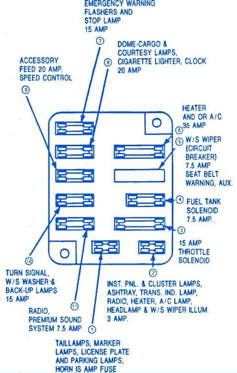 Bluebird Wiring Diagram 1995 by пин от пользователя Victor Rodriguez на доске Ford