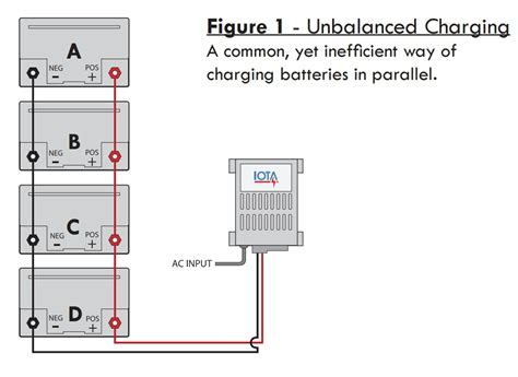 Charging Batteries Parallel How Charge