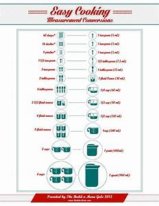 Easy Cooking Measurements Conversions Chart
