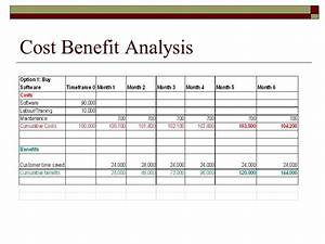 prj566 project planning and management ppt video online With project management cost benefit analysis template